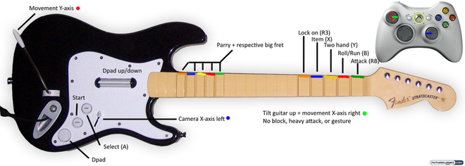 guitar_mapping_dark_souls.0
